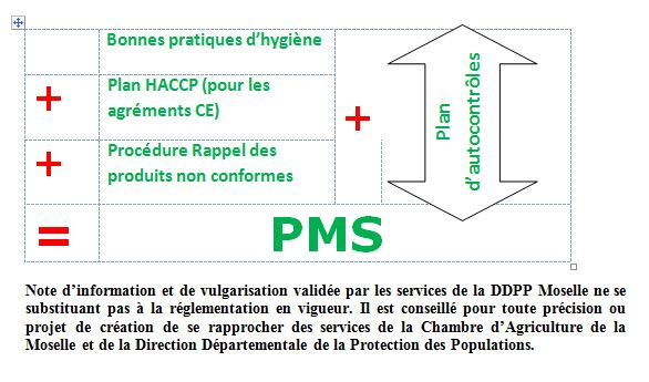 R glementation sanitaire en circuits courts moselle - Chambre d agriculture moselle ...